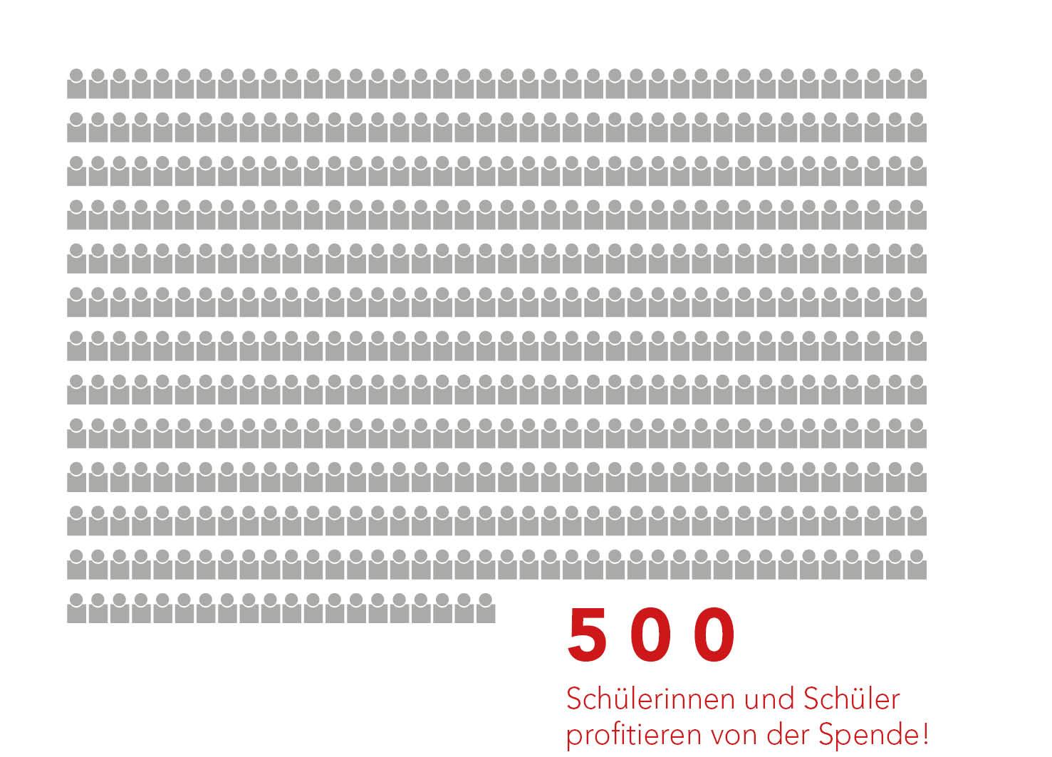 Kutur_Schüler_500