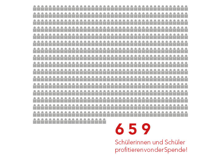 Jano_Schüler_659
